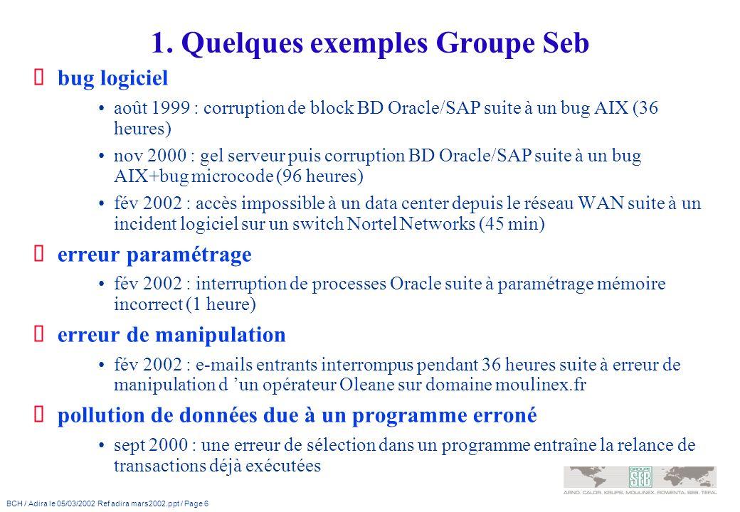 BCH / Adira le 05/03/2002 Ref adira mars2002.ppt / Page 6 1. Quelques exemples Groupe Seb bug logiciel août 1999 : corruption de block BD Oracle/SAP s