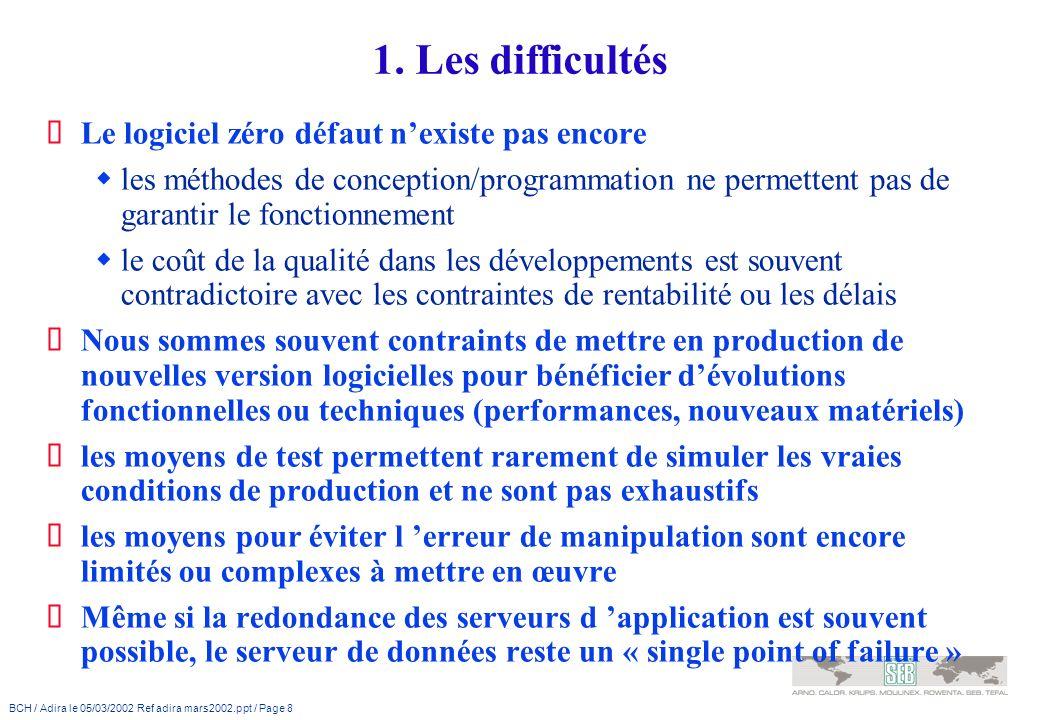 BCH / Adira le 05/03/2002 Ref adira mars2002.ppt / Page 8 1. Les difficultés Le logiciel zéro défaut nexiste pas encore les méthodes de conception/pro