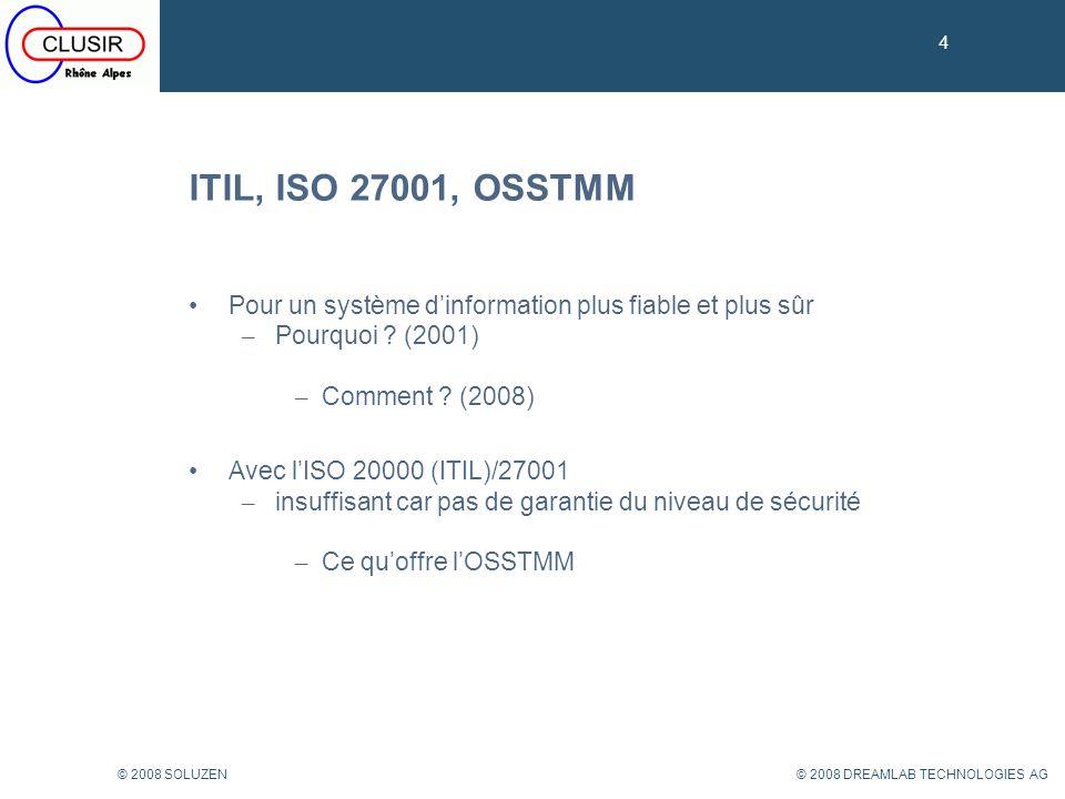 35 © 2008 DREAMLAB TECHNOLOGIES AG© 2008 SOLUZEN OSSTMM: vs ISO 27001 35 ISO 27001 Exigences OSSTMM Exigences 4.2.2 : mise en œuvre du SMSIApplication des mesures issues de laudit 4.2.3: surveillance et revues du SMSIAudits intermédiaires proactifs déterminés par valeur du RAV (décroissance niveau sécurité) 4.2.4: amélioration du SMSIApplication des corrections issues de laudit et re- calcul du RAV jusquà acceptable 4.3: documentationsRapport daudit, feuille calcul RAV Logs des tests réalisés, 5.1: engagement du managementRègles dengagement, accord confidentialité, mandats (tests intrusion) 5.2: affectation des ressources Compétences Testeurs, analyste identifiés (IP sources…) Certifications OPST, OPSA…