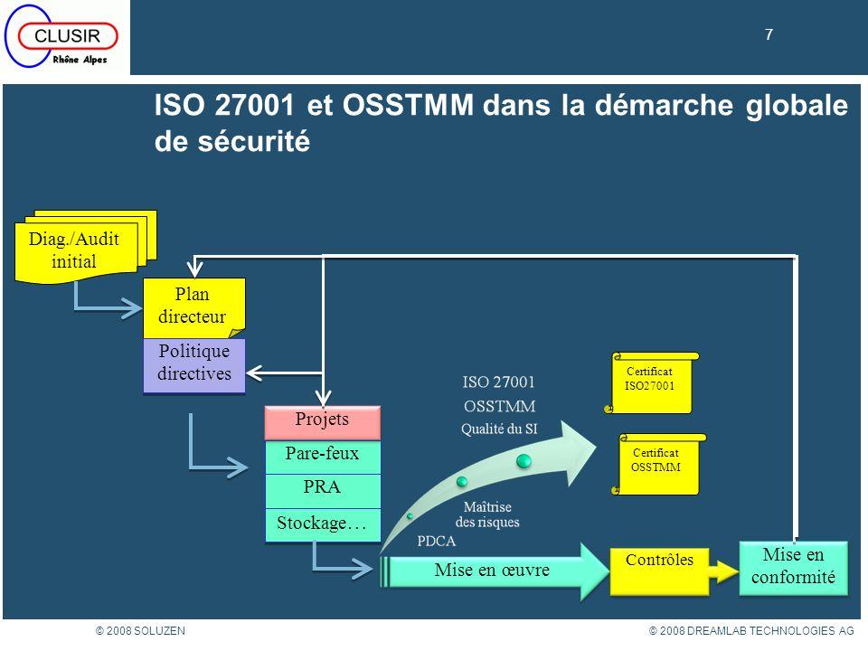 18 © 2008 DREAMLAB TECHNOLOGIES AG© 2008 SOLUZEN OSSTMM: OPSEC OPSEC (Dependant du vecteur dattaque) – Visibility: Les cibles visibles dans le périmètre.