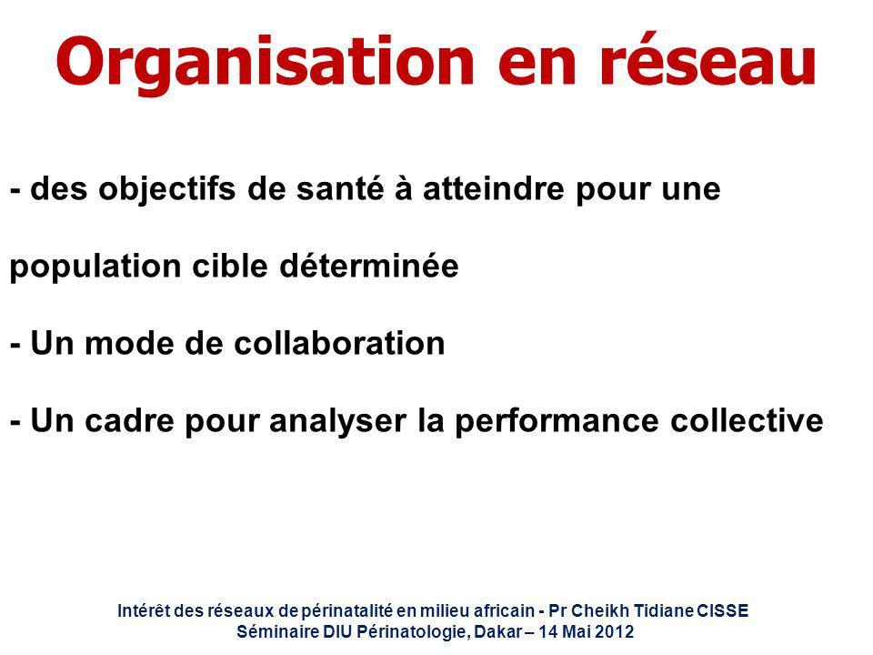 Intérêt des réseaux de périnatalité en milieu africain - Pr Cheikh Tidiane CISSE Séminaire DIU Périnatologie, Dakar – 14 Mai 2012 Organisation en rése