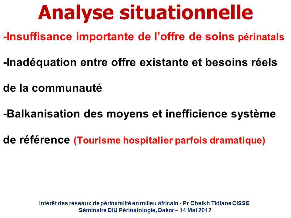 Intérêt des réseaux de périnatalité en milieu africain - Pr Cheikh Tidiane CISSE Séminaire DIU Périnatologie, Dakar – 14 Mai 2012 Analyse situationnel