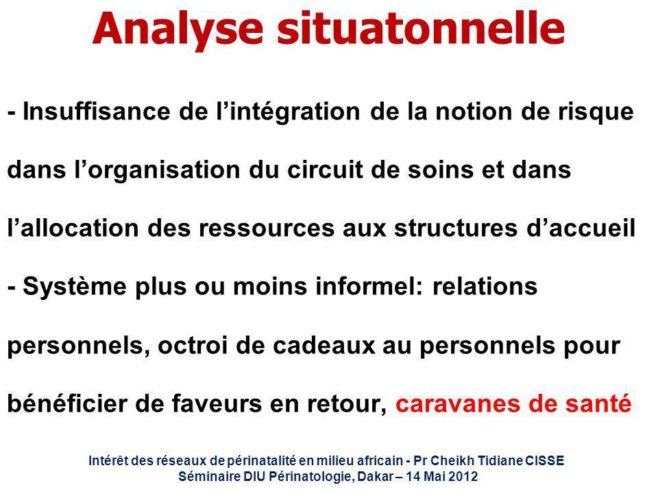 Intérêt des réseaux de périnatalité en milieu africain - Pr Cheikh Tidiane CISSE Séminaire DIU Périnatologie, Dakar – 14 Mai 2012 Analyse situatonnell