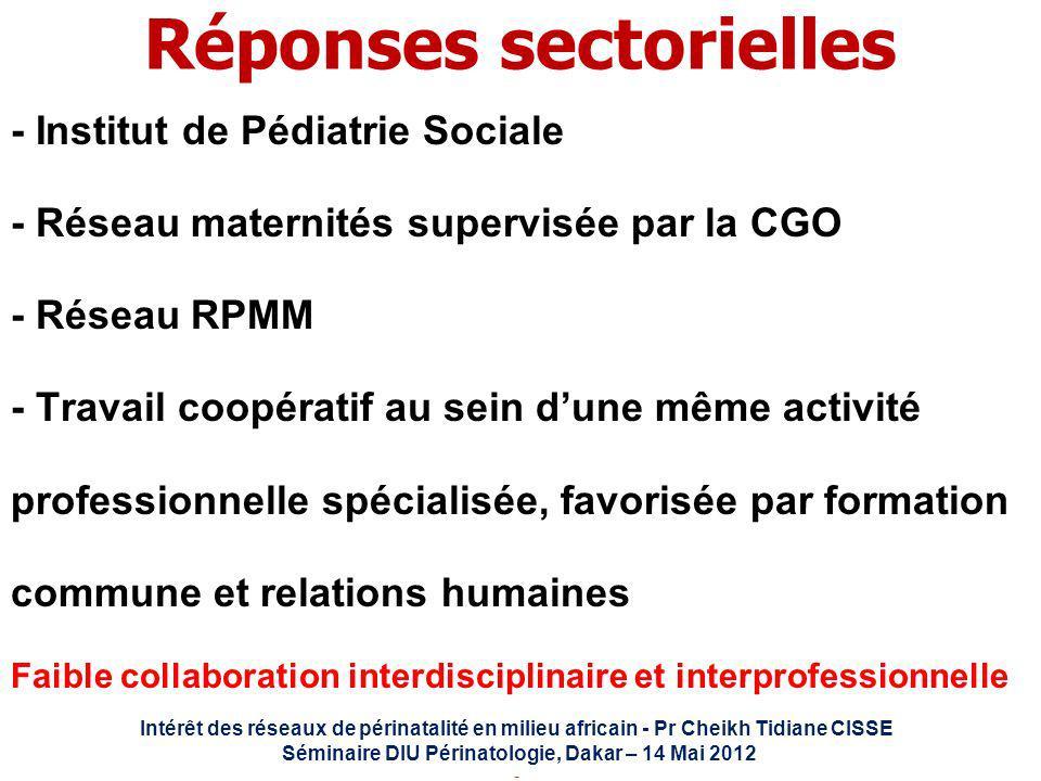 Intérêt des réseaux de périnatalité en milieu africain - Pr Cheikh Tidiane CISSE Séminaire DIU Périnatologie, Dakar – 14 Mai 2012 - Réponses sectoriel