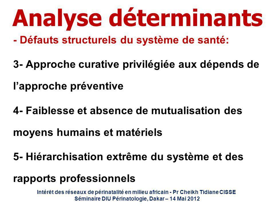 Intérêt des réseaux de périnatalité en milieu africain - Pr Cheikh Tidiane CISSE Séminaire DIU Périnatologie, Dakar – 14 Mai 2012 Analyse déterminants