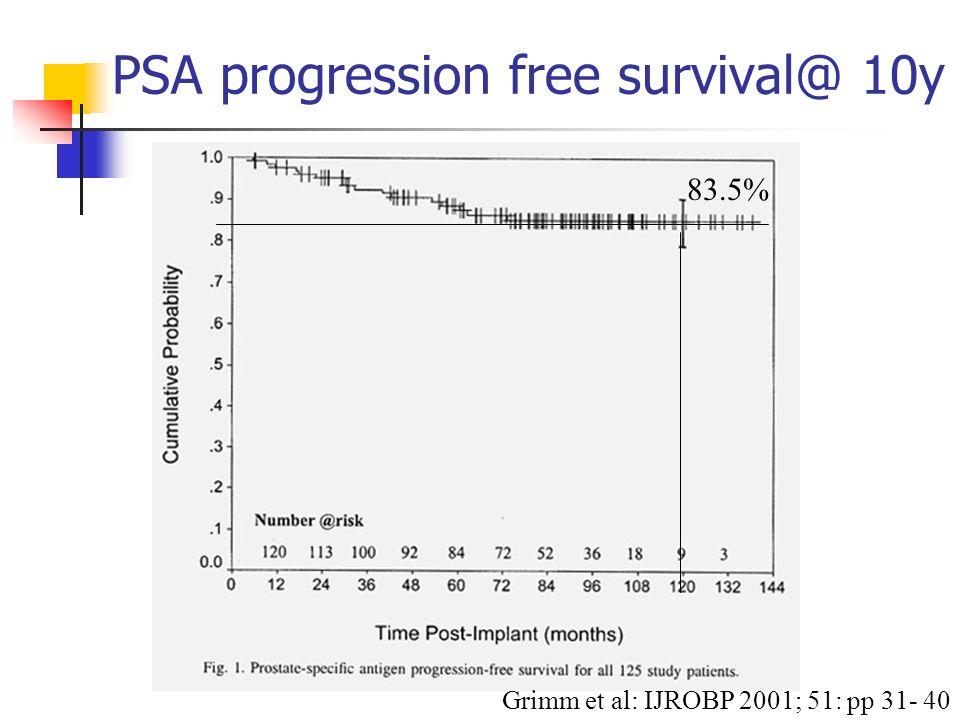 PSA progression free survival@ 10y Grimm et al: IJROBP 2001; 51: pp 31- 40 83.5%