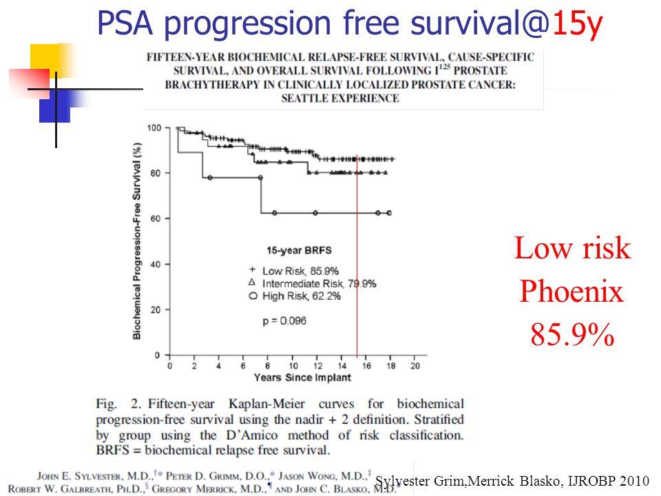 PSA progression free survival@15y Sylvester Grim,Merrick Blasko, IJROBP 2010 Low risk Phoenix 85.9%