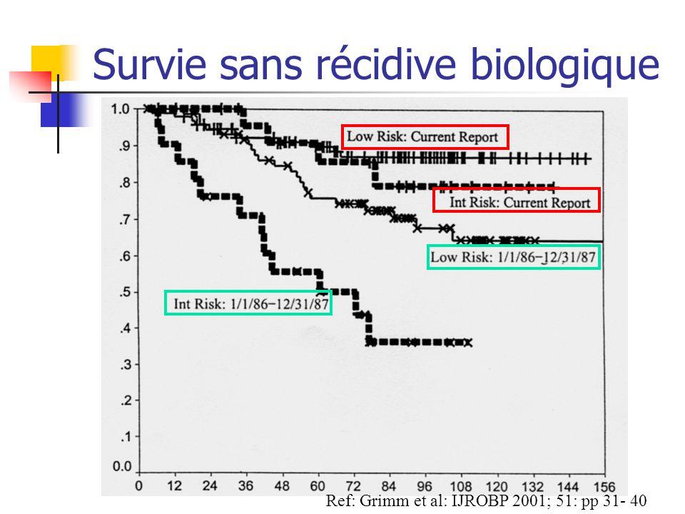 Survie sans récidive biologique Ref: Grimm et al: IJROBP 2001; 51: pp 31- 40