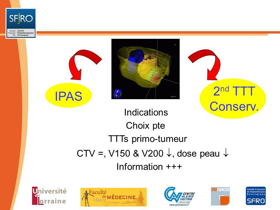 IPAS 2 nd TTT Conserv. Indications TTTs primo-tumeur Choix pte Information +++ CTV =, V150 & V200, dose peau