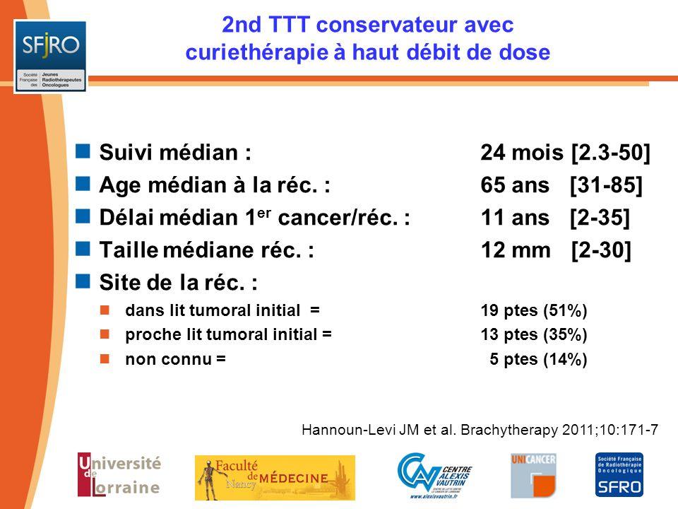 Suivi médian :24 mois [2.3-50] Age médian à la réc. :65 ans [31-85] Délai médian 1 er cancer/réc. :11 ans [2-35] Taille médiane réc. :12 mm [2-30] Sit