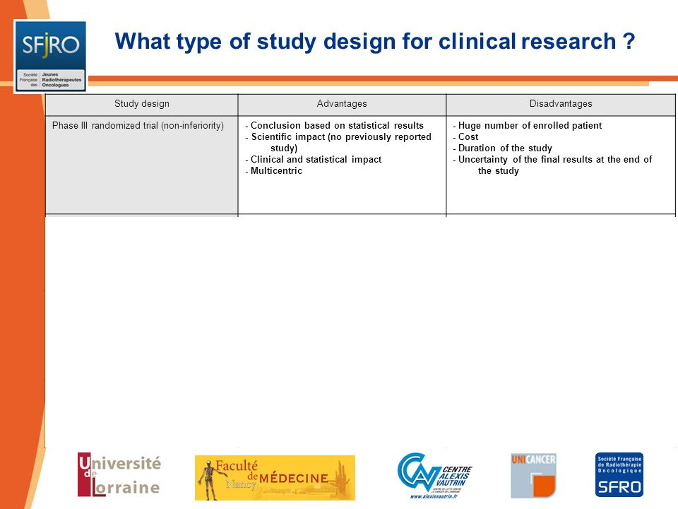 Study designAdvantagesDisadvantages Phase III randomized trial (non-inferiority)- Conclusion based on statistical results - Scientific impact (no prev