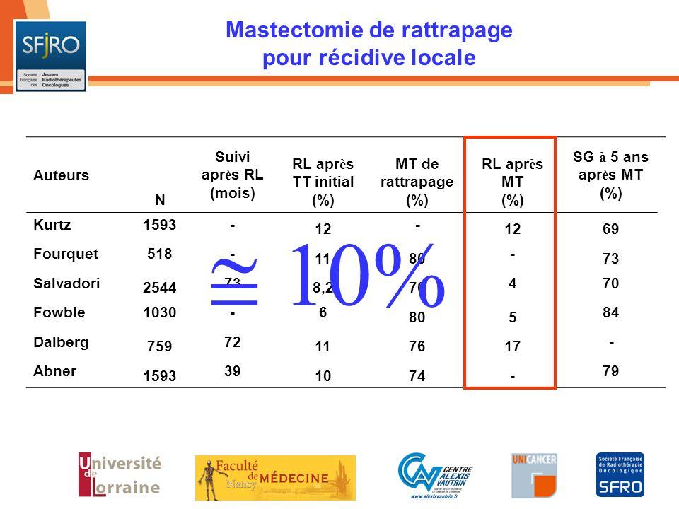 Auteurs N Suivi apr è s RL (mois) RL apr è s TT initial (%) MT de rattrapage (%) RL apr è s MT (%) SG à 5 ans apr è s MT (%) Kurtz1593- 12 - 69 Fourqu