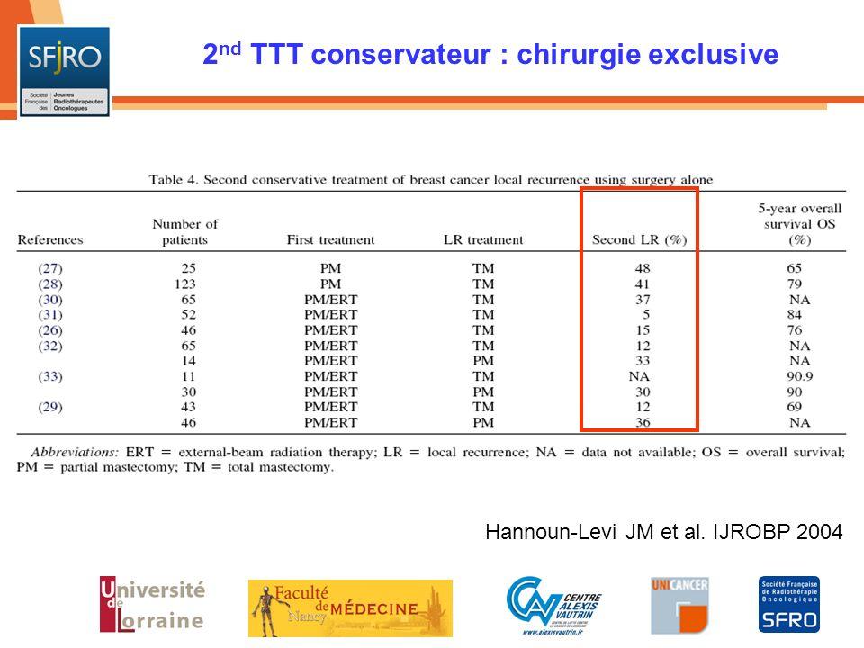 2 nd TTT conservateur : chirurgie exclusive Hannoun-Levi JM et al. IJROBP 2004