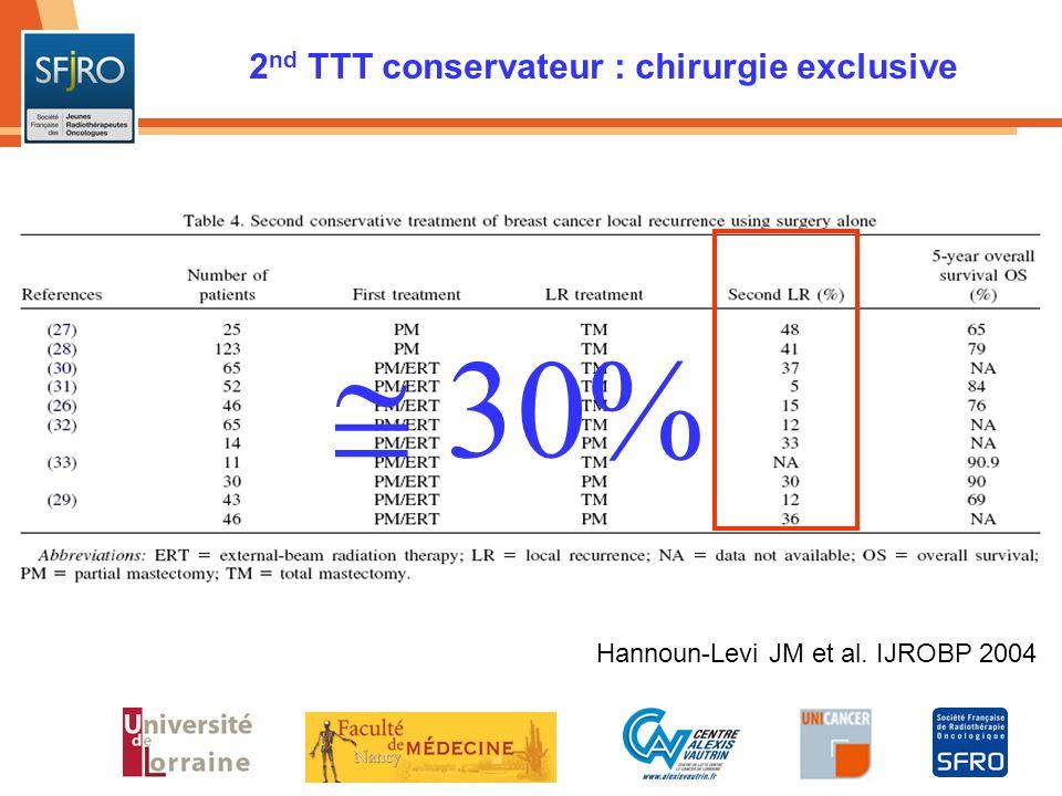 2 nd TTT conservateur : chirurgie exclusive Hannoun-Levi JM et al. IJROBP 2004 30%