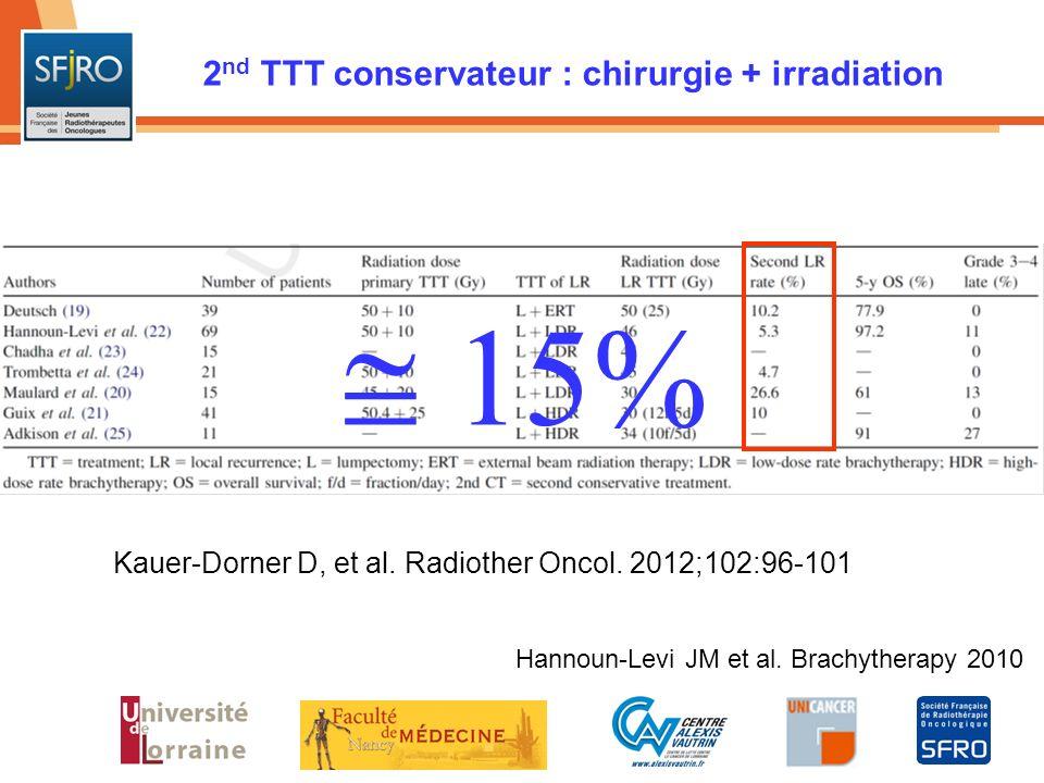 2 nd TTT conservateur : chirurgie + irradiation Hannoun-Levi JM et al. Brachytherapy 2010 15% Kauer-Dorner D, et al. Radiother Oncol. 2012;102:96-101