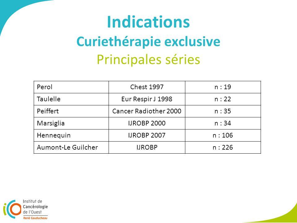 Indications Curiethérapie exclusive Principales séries PerolChest 1997n : 19 TaulelleEur Respir J 1998n : 22 PeiffertCancer Radiother 2000n : 35 Marsi