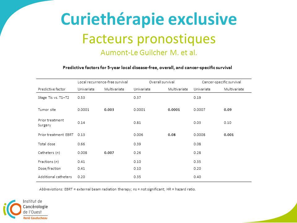 Curiethérapie exclusive Facteurs pronostiques Aumont-Le Guilcher M. et al. Local recurrence-free survivalOverall survivalCancer-specific survival Pred