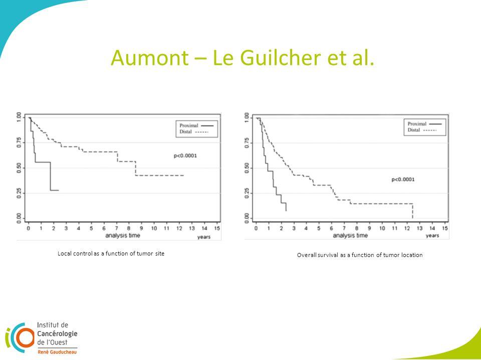 Local control as a function of tumor site Overall survival as a function of tumor location Aumont – Le Guilcher et al.