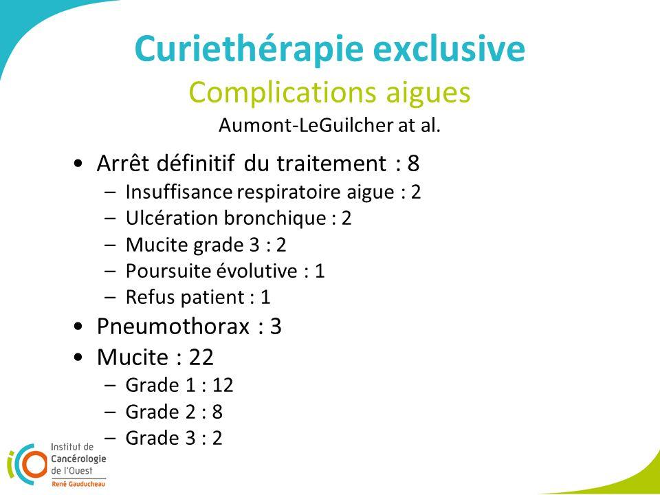 Curiethérapie exclusive Complications aigues Aumont-LeGuilcher at al. Arrêt définitif du traitement : 8 –Insuffisance respiratoire aigue : 2 –Ulcérati