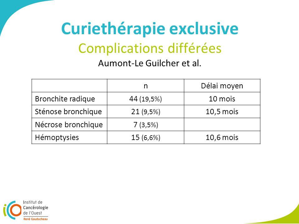Curiethérapie exclusive Complications différées Aumont-Le Guilcher et al. nDélai moyen Bronchite radique44 (19,5%) 10 mois Sténose bronchique21 (9,5%)