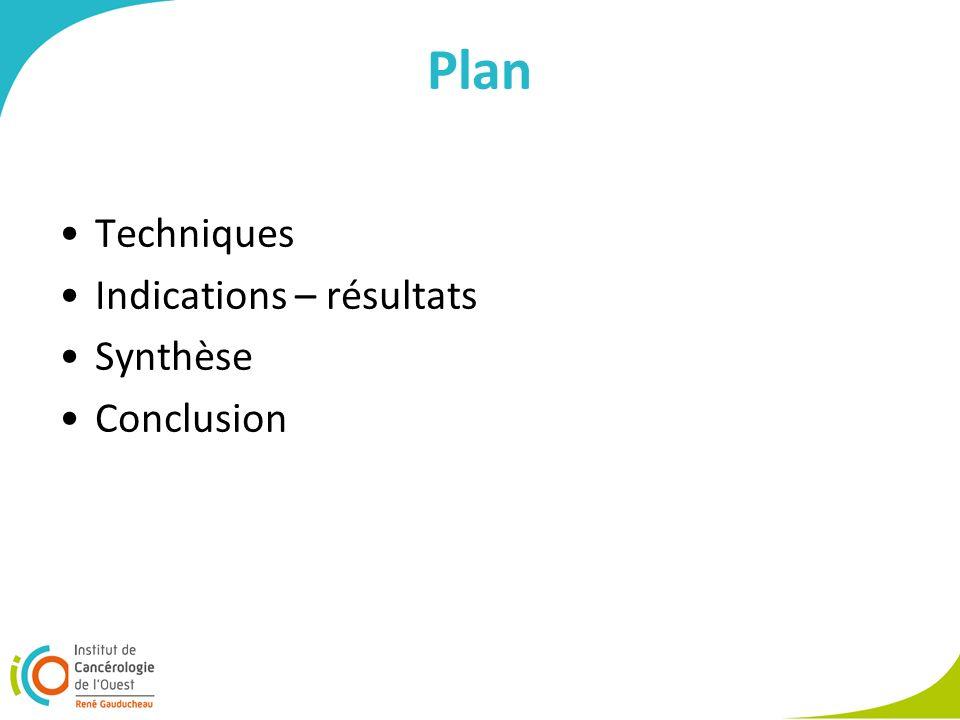 Plan Techniques Indications – résultats Synthèse Conclusion