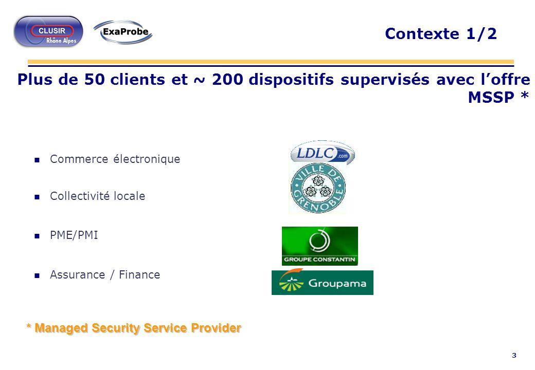 3 n Commerce électronique n Collectivité locale n PME/PMI n Assurance / Finance Plus de 50 clients et ~ 200 dispositifs supervisés avec loffre MSSP *