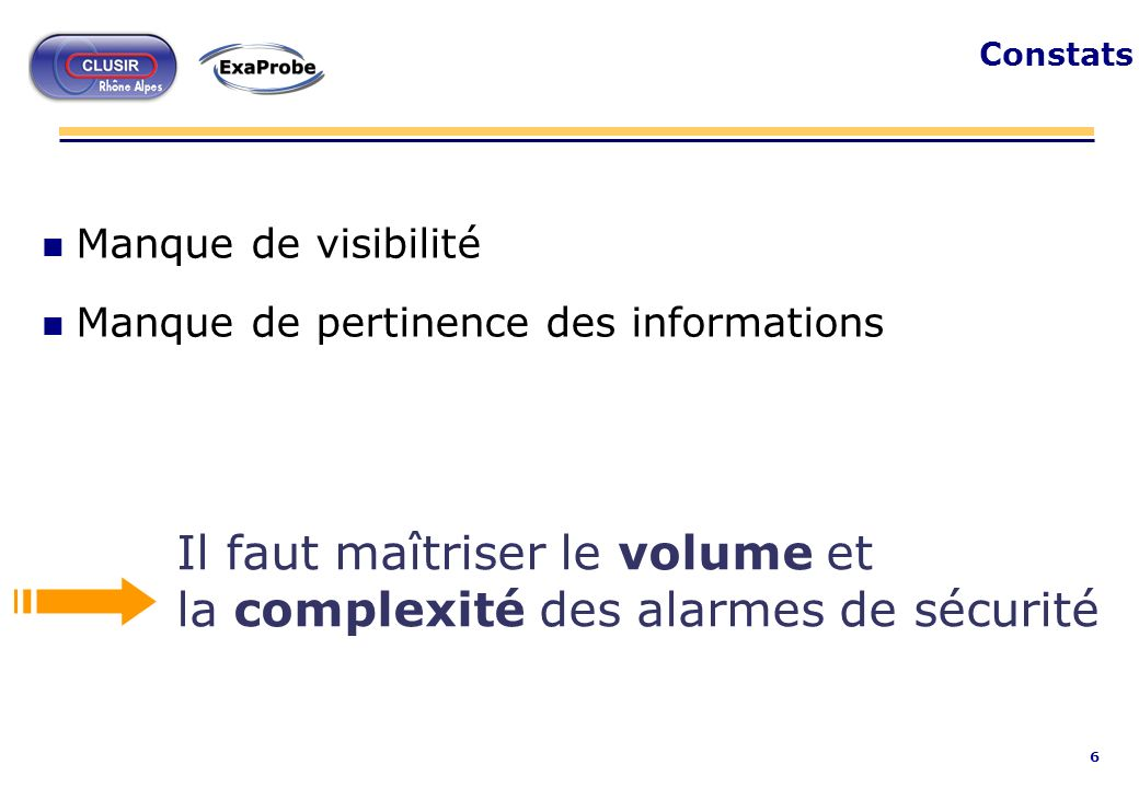 6 Constats n Manque de visibilité n Manque de pertinence des informations Il faut maîtriser le volume et la complexité des alarmes de sécurité