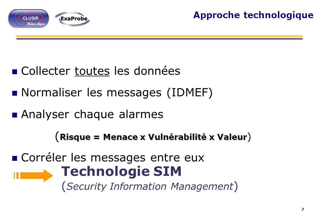 7 Approche technologique n Collecter toutes les données n Normaliser les messages (IDMEF) n Analyser chaque alarmes Risque = Menace x Vulnérabilité x