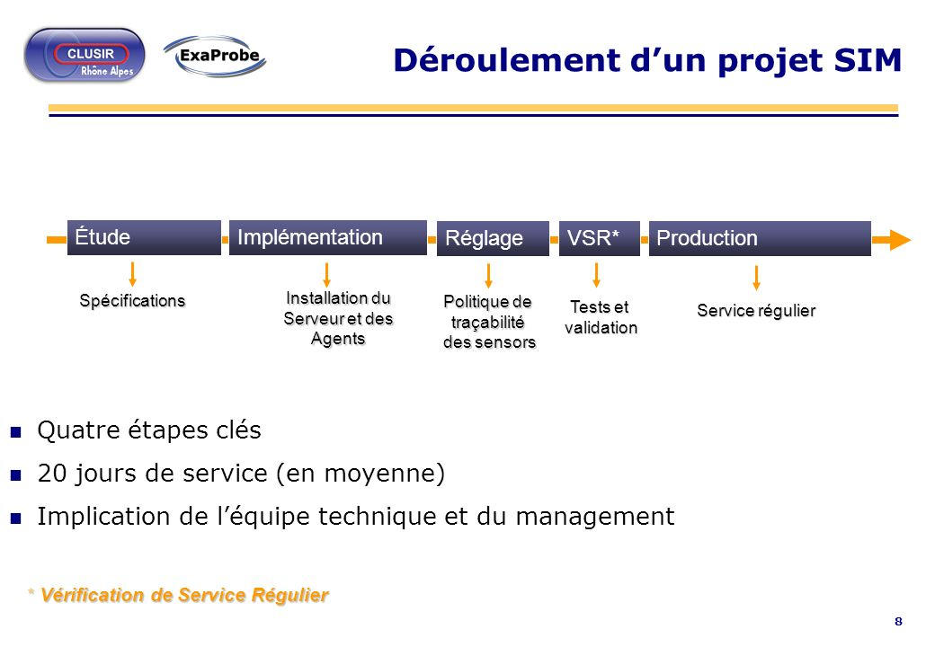 9 Types tableaux de bord n Différents types dindicateurs –Menace (activité malveillante) –Niveau de sécurité –Performance du niveau de protection –Respect de lengagement du niveau de service n Deux types de tableaux de bord –Technicien –Management