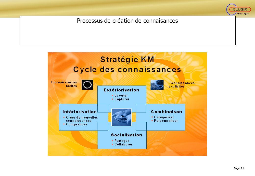 Page 11 Processus de création de connaisances