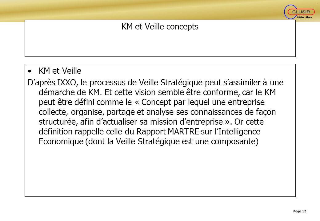 Page 12 KM et Veille concepts KM et Veille Daprès IXXO, le processus de Veille Stratégique peut sassimiler à une démarche de KM. Et cette vision sembl