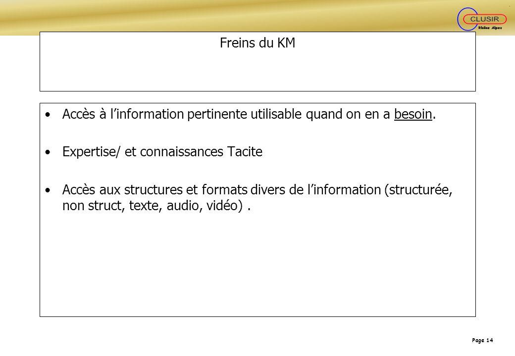 Page 14 Freins du KM Accès à linformation pertinente utilisable quand on en a besoin. Expertise/ et connaissances Tacite Accès aux structures et forma
