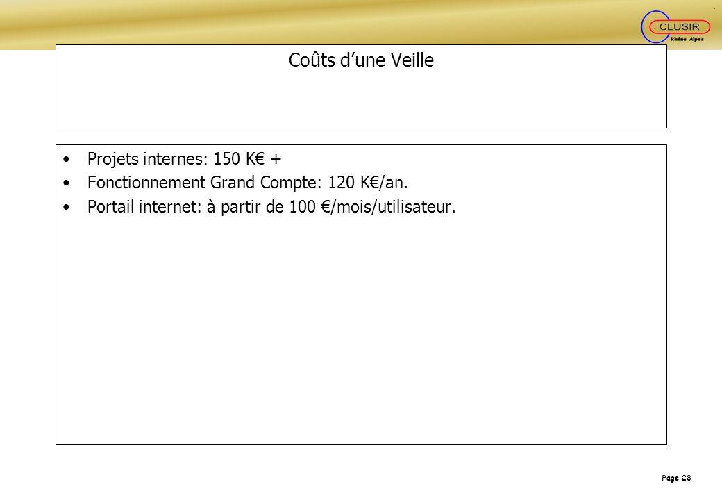 Page 23 Coûts dune Veille Projets internes: 150 K + Fonctionnement Grand Compte: 120 K/an. Portail internet: à partir de 100 /mois/utilisateur.