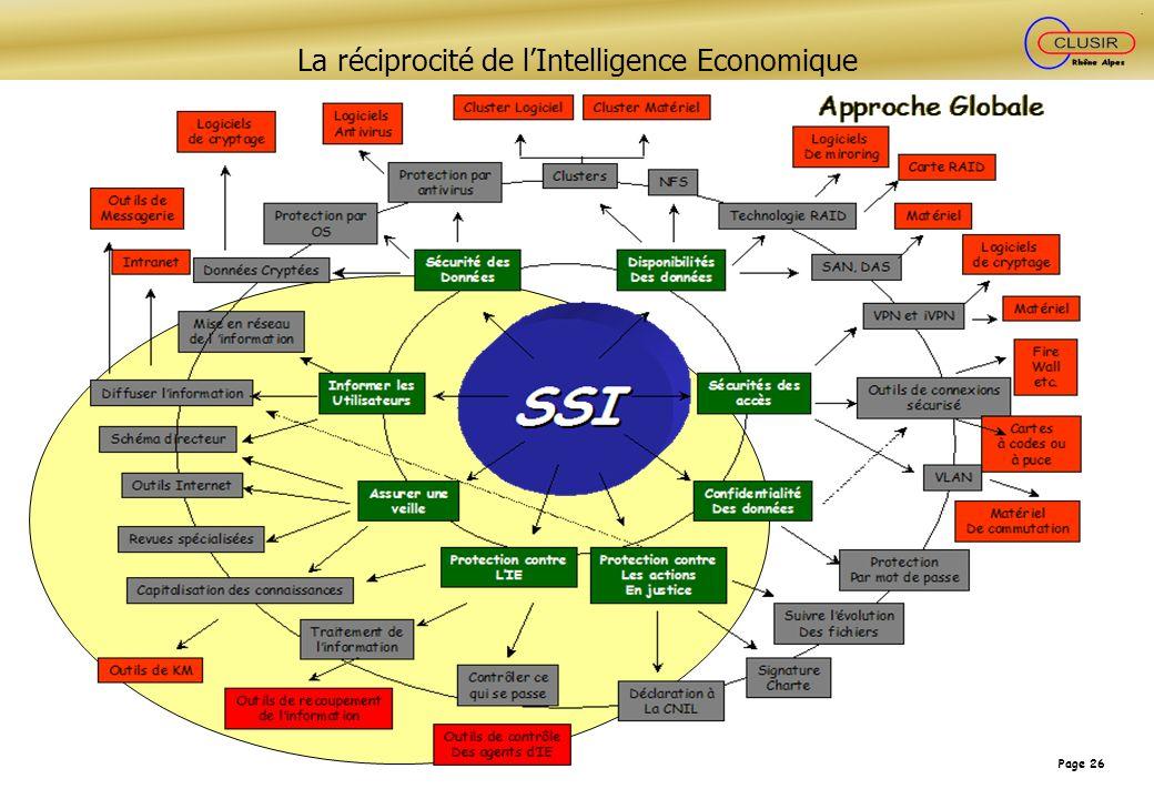 Page 26 La réciprocité de lIntelligence Economique