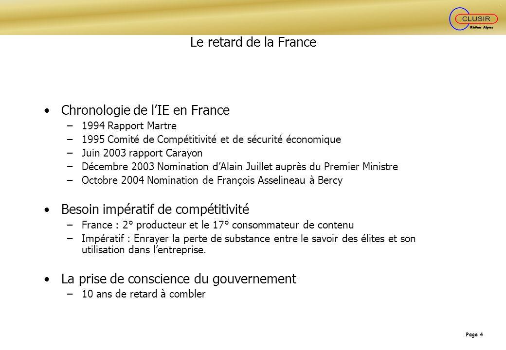 Page 4 Le retard de la France Chronologie de lIE en France –1994 Rapport Martre –1995 Comité de Compétitivité et de sécurité économique –Juin 2003 rap