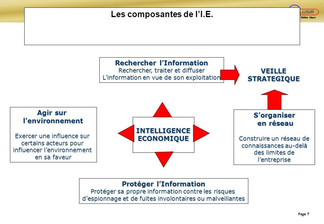 Page 7 Les composantes de lI.E. INTELLIGENCE ECONOMIQUE Rechercher lInformation Rechercher, traiter et diffuser Linformation en vue de son exploitatio
