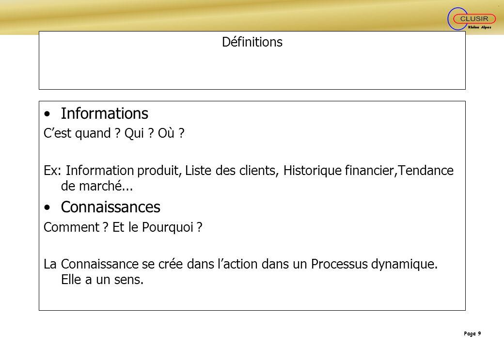 Page 9 Définitions Informations Cest quand ? Qui ? Où ? Ex: Information produit, Liste des clients, Historique financier,Tendance de marché... Connais