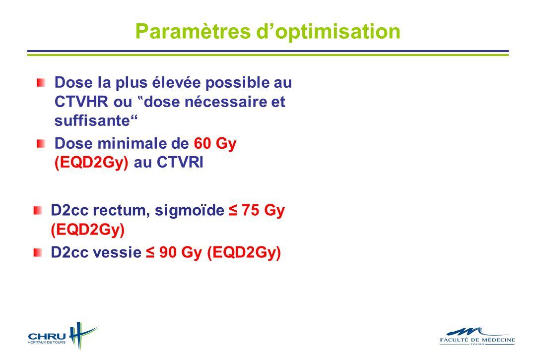 Paramètres doptimisation Dose la plus élevée possible au CTVHR ou dose nécessaire et suffisante Dose minimale de 60 Gy (EQD2Gy) au CTVRI D2cc rectum, sigmoïde 75 Gy (EQD2Gy) D2cc vessie 90 Gy (EQD2Gy)