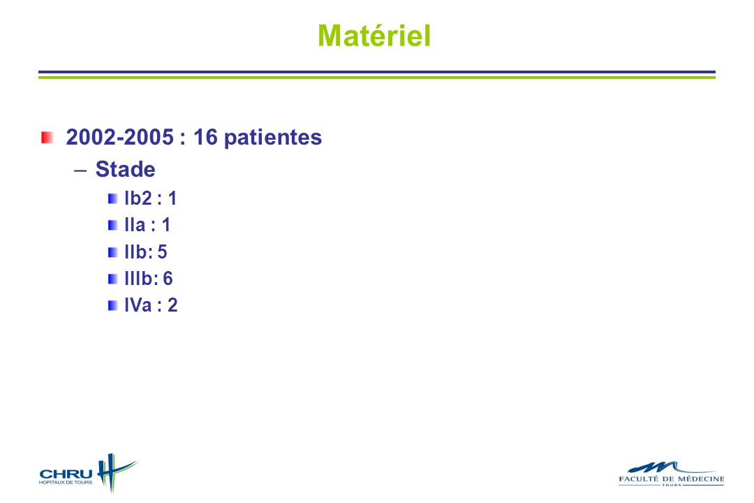 Matériel 2002-2005 : 16 patientes –Stade Ib2 : 1 IIa : 1 IIb: 5 IIIb: 6 IVa : 2