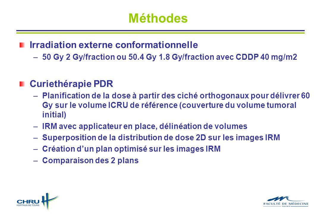 Irradiation externe conformationnelle –50 Gy 2 Gy/fraction ou 50.4 Gy 1.8 Gy/fraction avec CDDP 40 mg/m2 Curiethérapie PDR –Planification de la dose à partir des ciché orthogonaux pour délivrer 60 Gy sur le volume ICRU de référence (couverture du volume tumoral initial) –IRM avec applicateur en place, délinéation de volumes –Superposition de la distribution de dose 2D sur les images IRM –Création dun plan optimisé sur les images IRM –Comparaison des 2 plans Méthodes