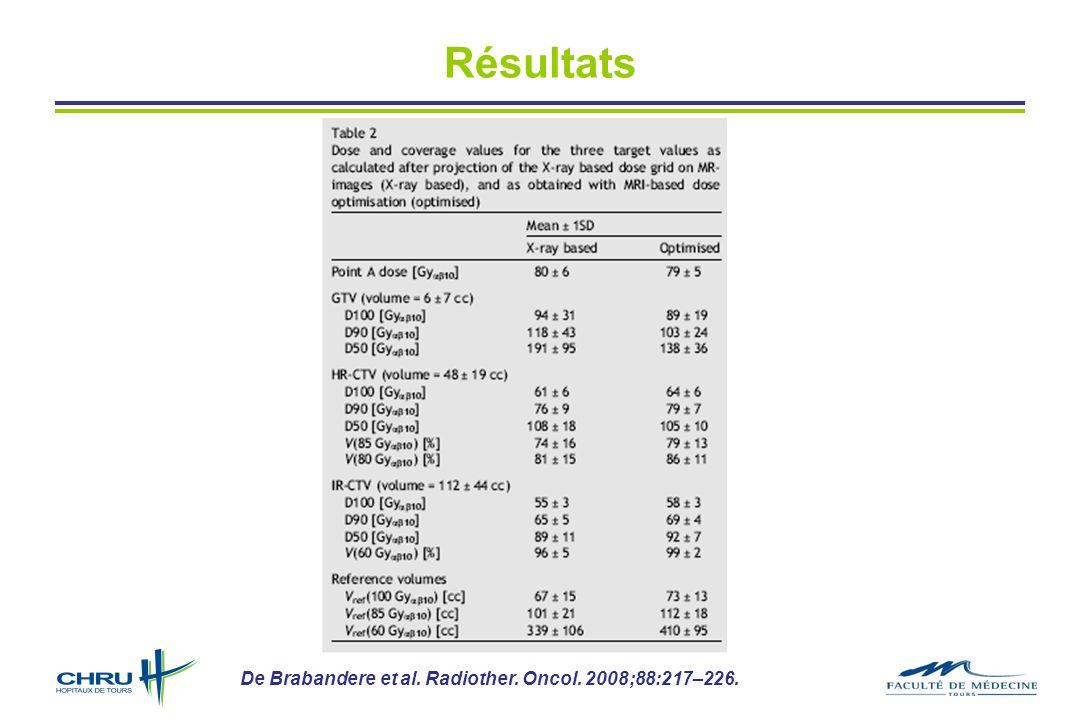 Résultats De Brabandere et al. Radiother. Oncol. 2008;88:217–226.