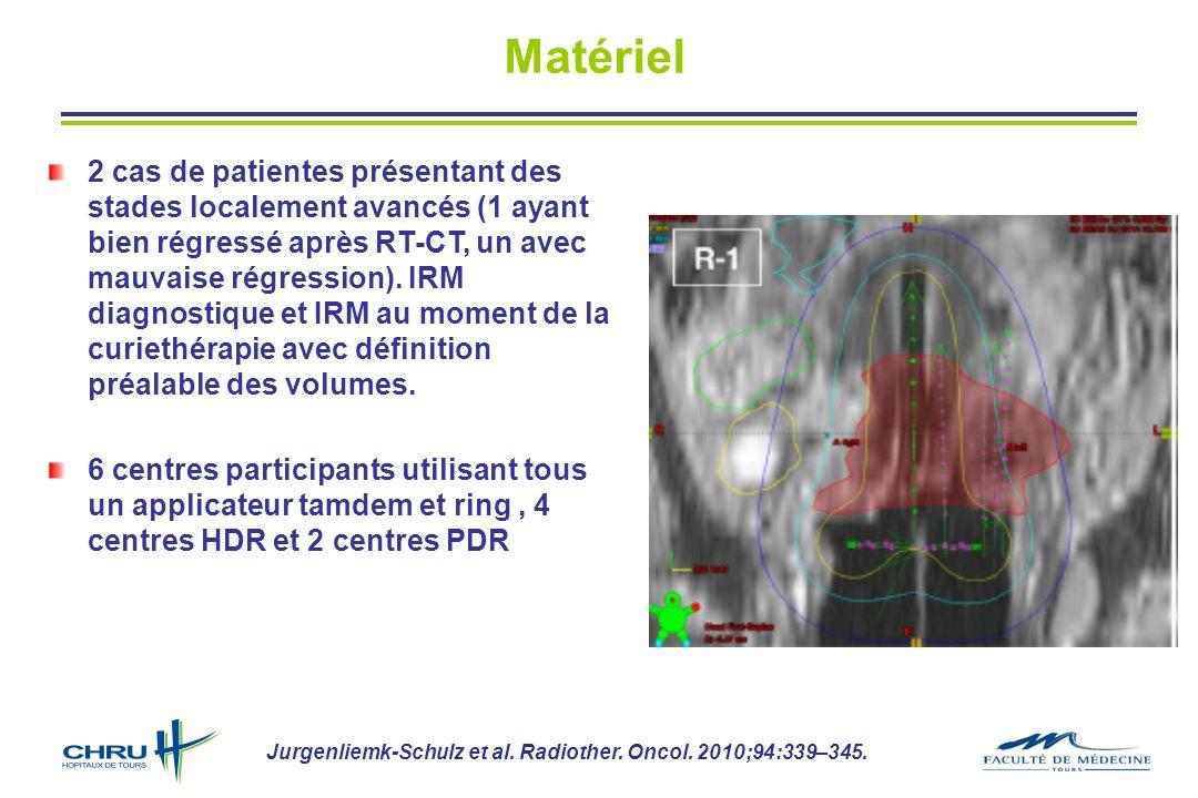 Matériel 2 cas de patientes présentant des stades localement avancés (1 ayant bien régressé après RT-CT, un avec mauvaise régression). IRM diagnostiqu