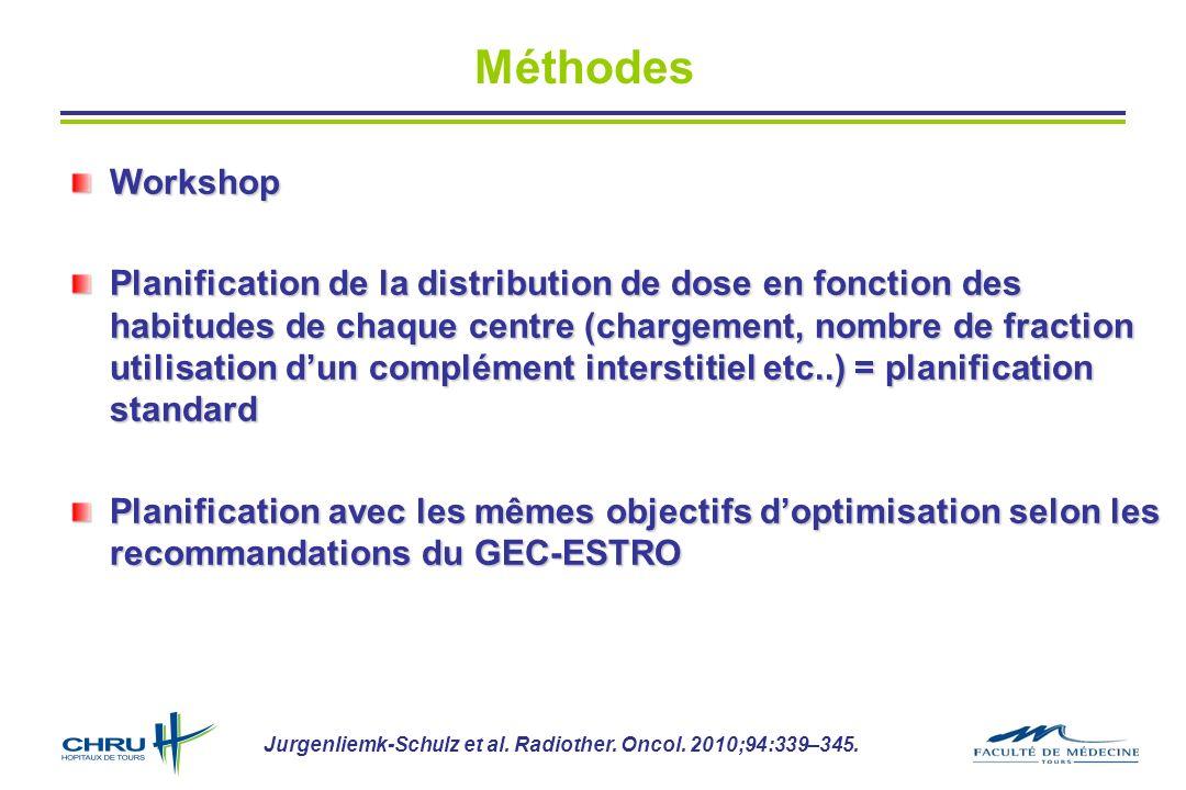 Workshop Planification de la distribution de dose en fonction des habitudes de chaque centre (chargement, nombre de fraction utilisation dun complément interstitiel etc..) = planification standard Planification avec les mêmes objectifs doptimisation selon les recommandations du GEC-ESTRO Méthodes Jurgenliemk-Schulz et al.