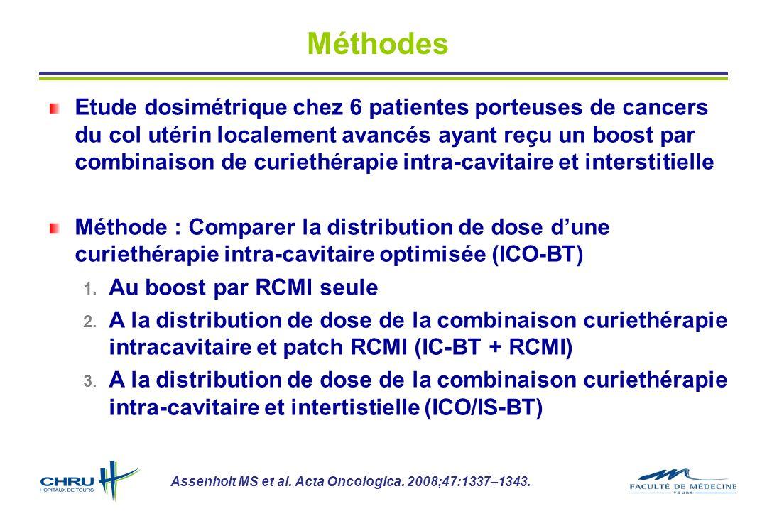 Etude dosimétrique chez 6 patientes porteuses de cancers du col utérin localement avancés ayant reçu un boost par combinaison de curiethérapie intra-cavitaire et interstitielle Méthode : Comparer la distribution de dose dune curiethérapie intra-cavitaire optimisée (ICO-BT) 1.