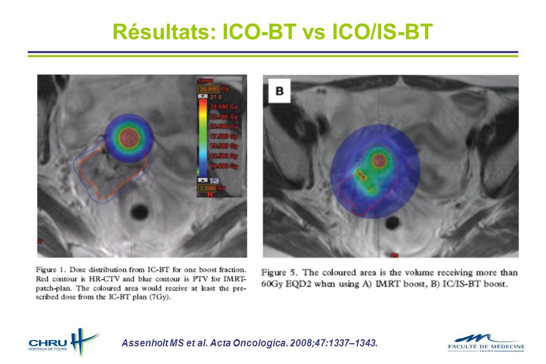 Résultats: ICO-BT vs ICO/IS-BT Assenholt MS et al. Acta Oncologica. 2008;47:1337–1343.