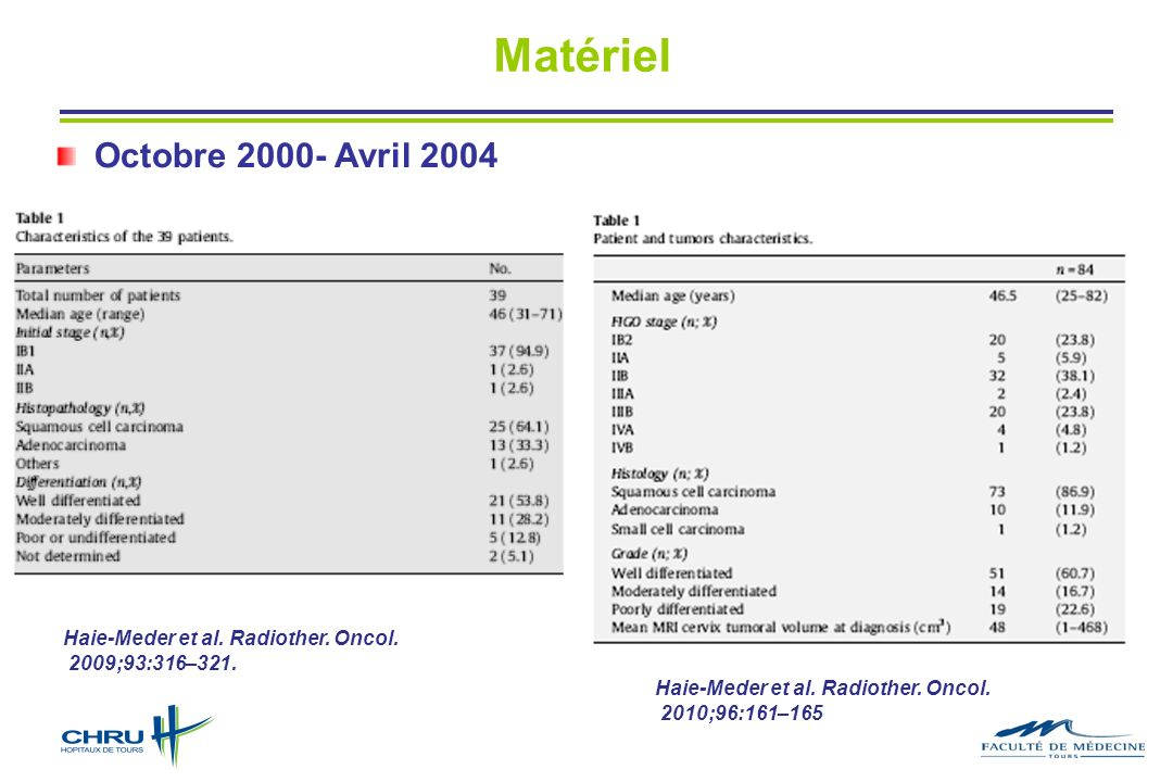 Haie-Meder et al. Radiother. Oncol. 2009;93:316–321. Haie-Meder et al. Radiother. Oncol. 2010;96:161–165 Matériel Octobre 2000- Avril 2004