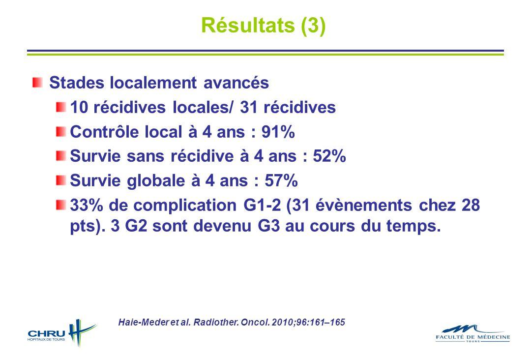 Résultats (3) Stades localement avancés 10 récidives locales/ 31 récidives Contrôle local à 4 ans : 91% Survie sans récidive à 4 ans : 52% Survie globale à 4 ans : 57% 33% de complication G1-2 (31 évènements chez 28 pts).
