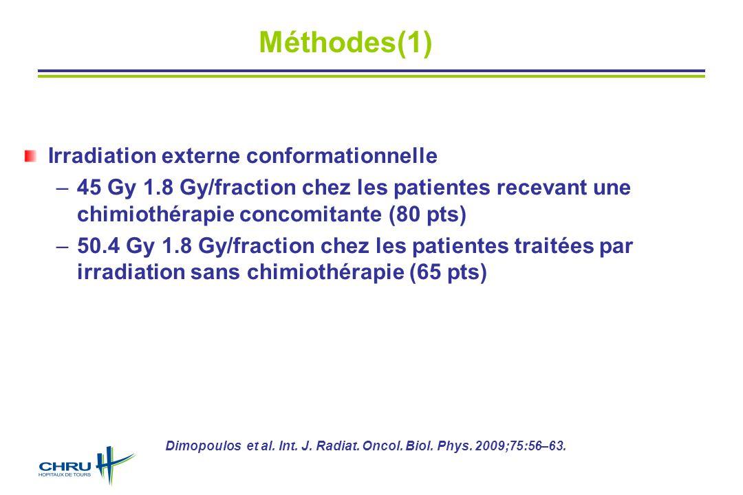 Irradiation externe conformationnelle –45 Gy 1.8 Gy/fraction chez les patientes recevant une chimiothérapie concomitante (80 pts) –50.4 Gy 1.8 Gy/fraction chez les patientes traitées par irradiation sans chimiothérapie (65 pts) Méthodes(1) Dimopoulos et al.