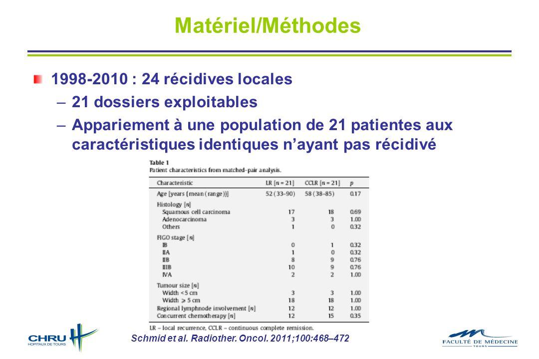 Matériel/Méthodes 1998-2010 : 24 récidives locales –21 dossiers exploitables –Appariement à une population de 21 patientes aux caractéristiques identiques nayant pas récidivé Schmid et al.