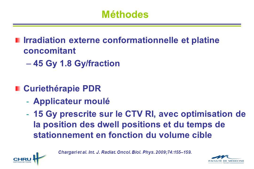 Irradiation externe conformationnelle et platine concomitant –45 Gy 1.8 Gy/fraction Curiethérapie PDR - Applicateur moulé - 15 Gy prescrite sur le CTV